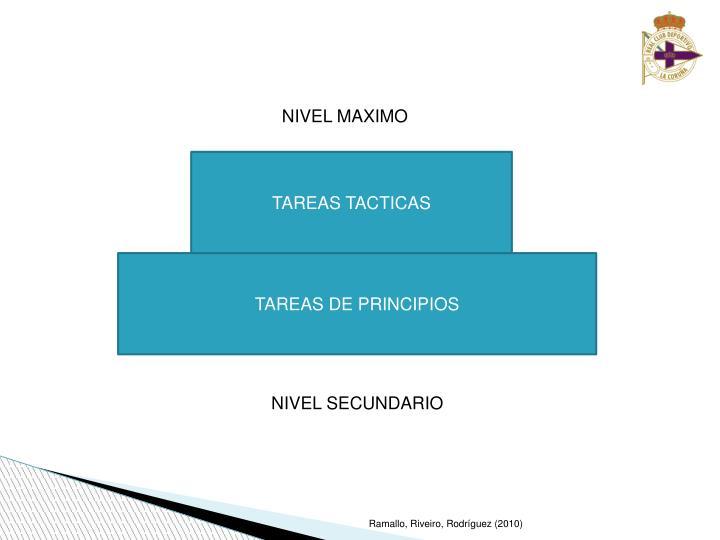 TAREAS DE PRINCIPIOS