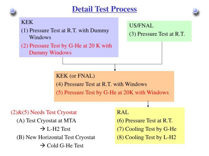 Detail Test Process