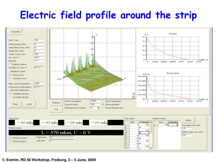 Electric field profile around the strip