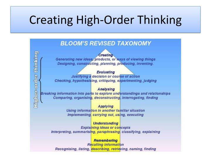 Creating High-Order Thinking