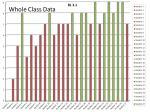 whole class data1