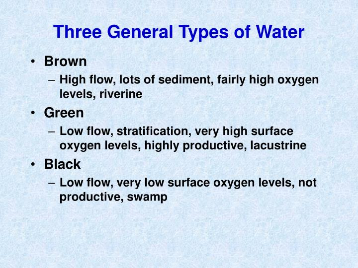 Three General Types of Water