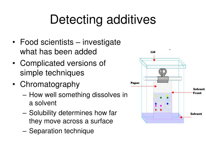 Detecting additives