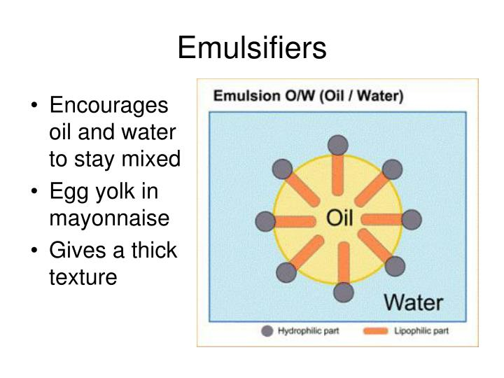 Emulsifiers