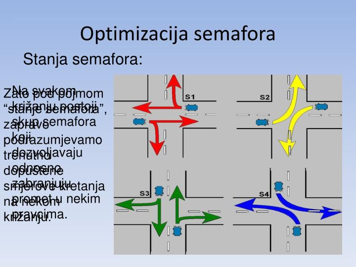Optimizacija semafora