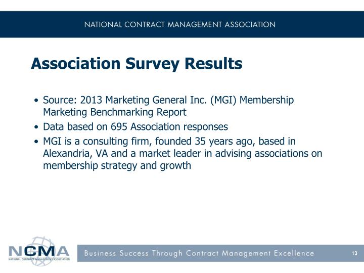 Association Survey Results