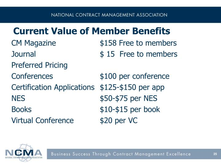 Current Value of Member Benefits