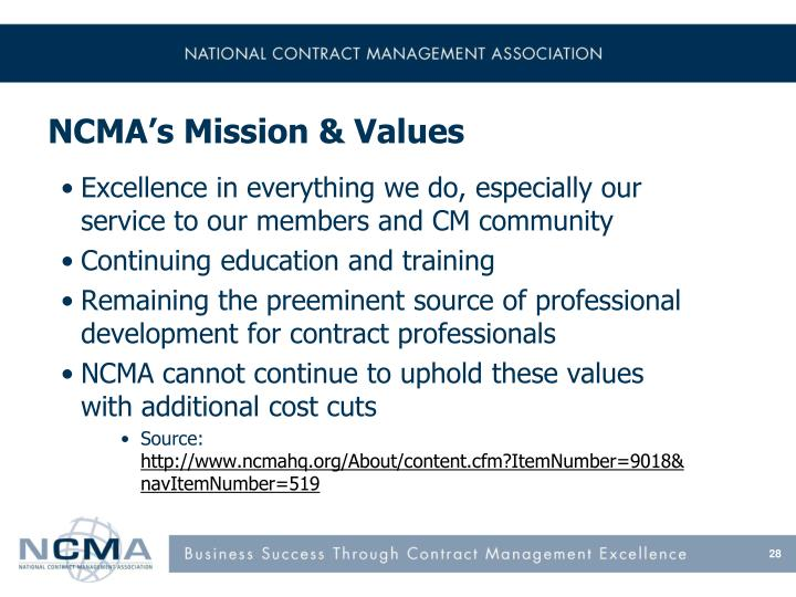 NCMA's Mission & Values