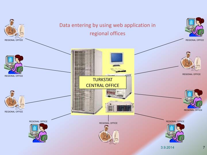 Data entering by using web application in