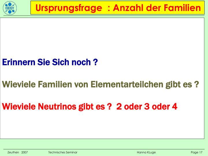 Ursprungsfrage  : Anzahl der Familien