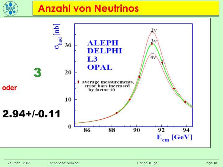 Anzahl von Neutrinos