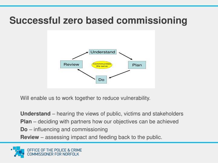 Successful zero based commissioning