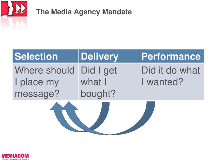 The Media Agency Mandate