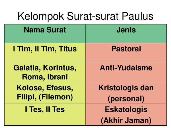 Kelompok Surat-surat Paulus