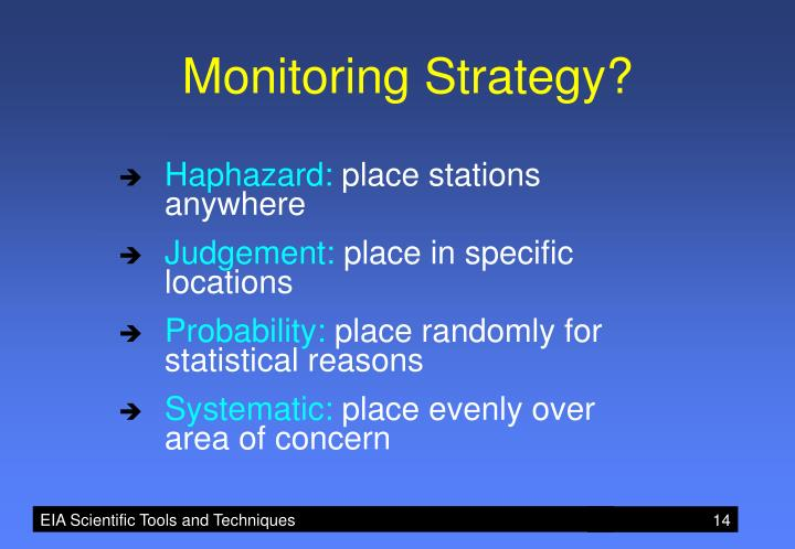 Monitoring Strategy?