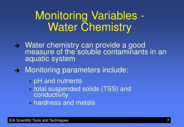 Monitoring Variables -