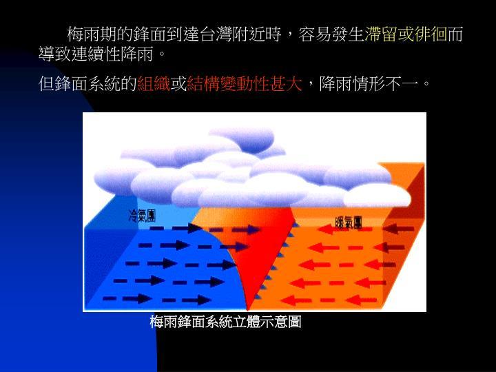 梅雨期的鋒面到達台灣附近時,容易發生
