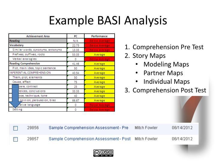 Example BASI Analysis