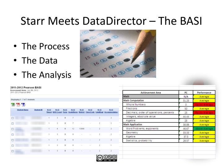 Starr Meets DataDirector – The BASI