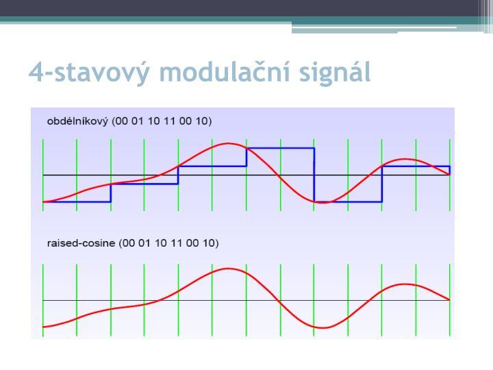 4-stavový modulační signál