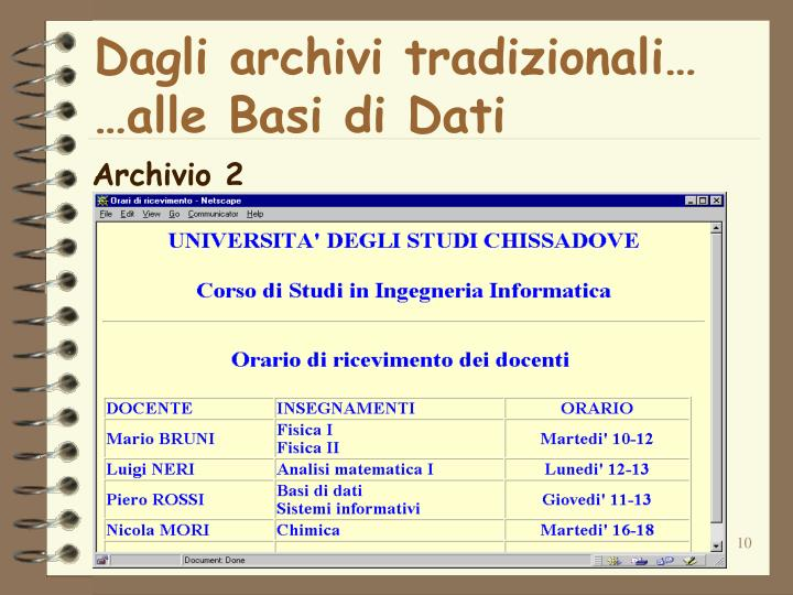 Dagli archivi tradizionali…