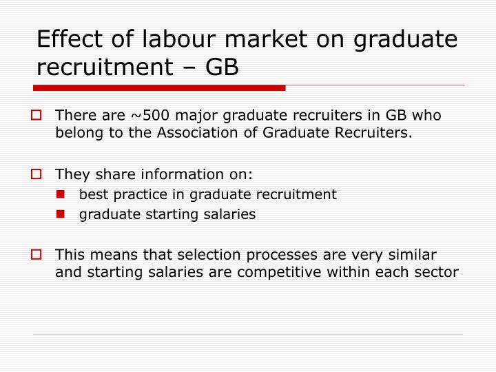 Effect of labour market on graduate recruitment – GB