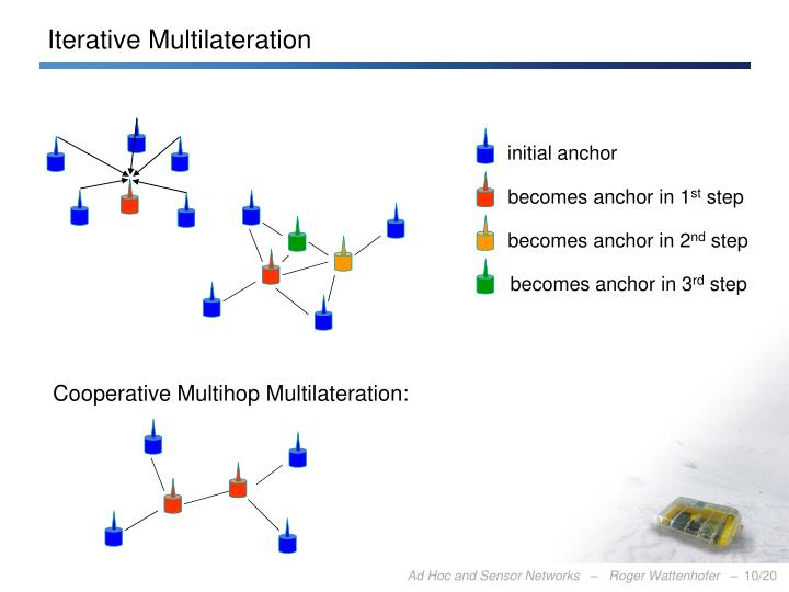 Iterative Multilateration