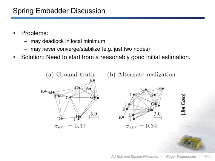 Spring Embedder Discussion
