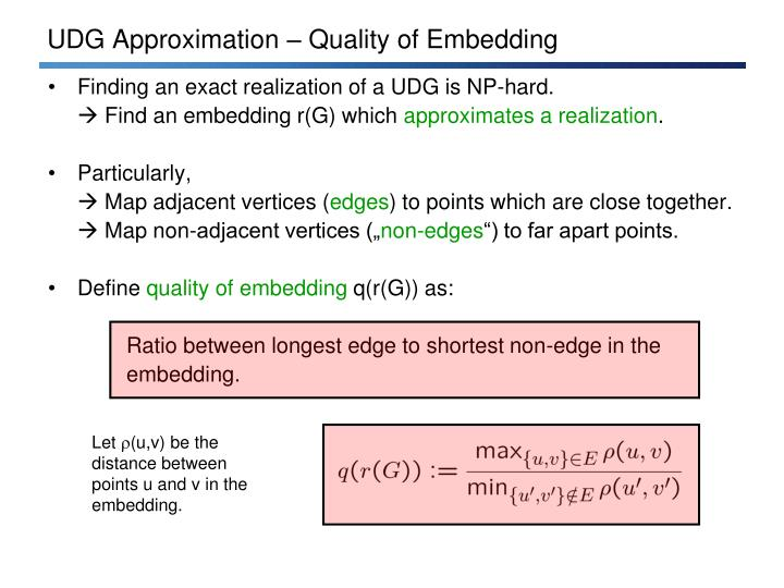 UDG Approximation – Quality of Embedding