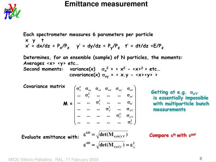 Emittance measurement