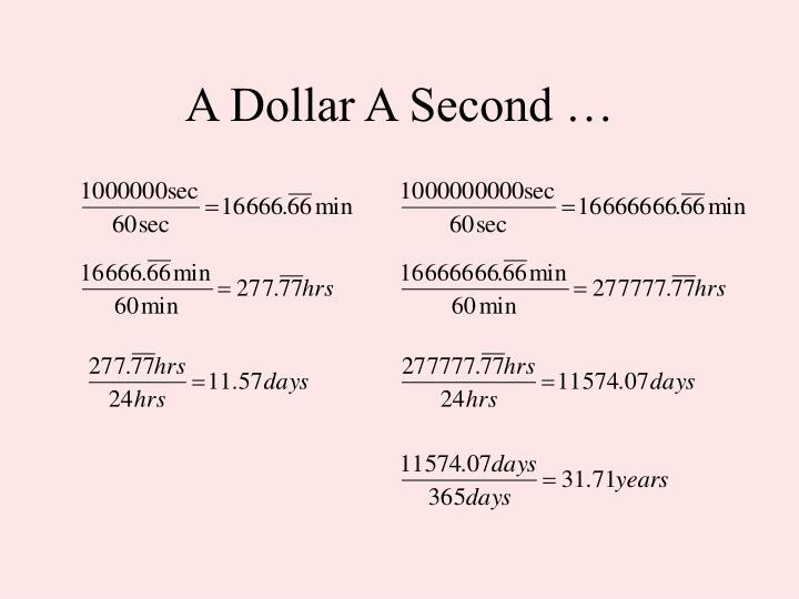 A Dollar A Second …