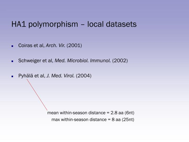 HA1 polymorphism – local datasets