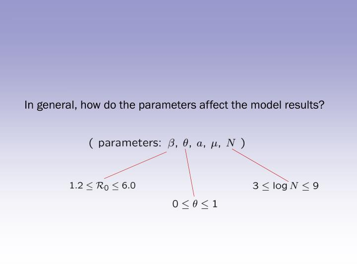 In general, how do the parameters affect the model results?