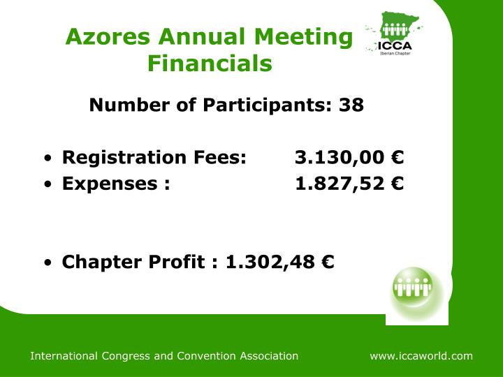 Azores Annual Meeting