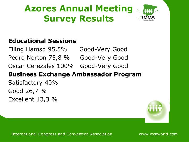 Azores annual meeting survey results