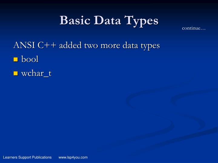 c++ assign wchar