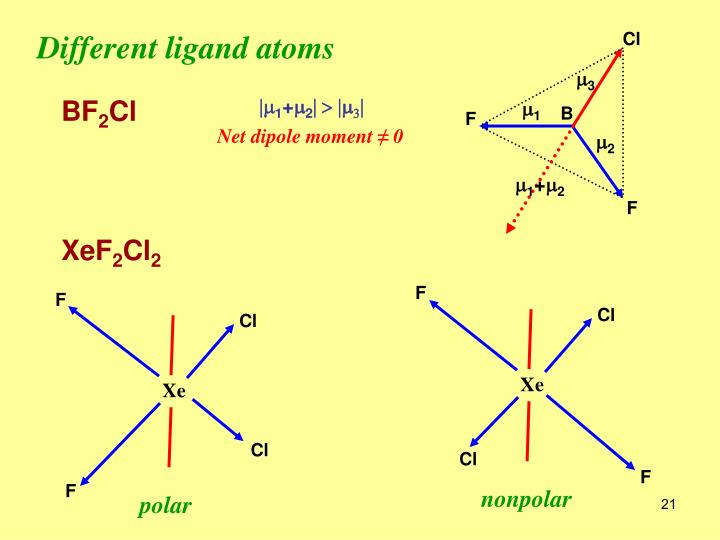 Different ligand atoms