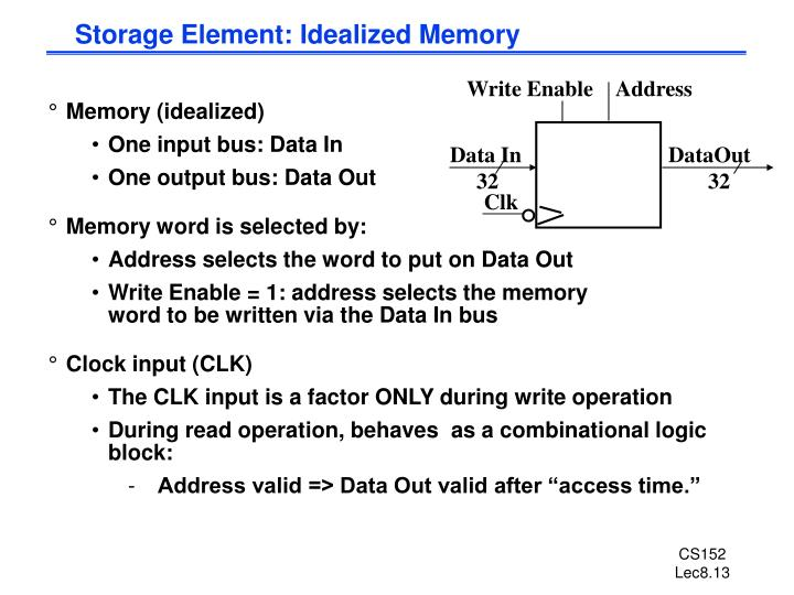 Storage Element: Idealized Memory