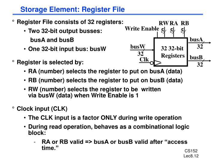 Storage Element: Register File