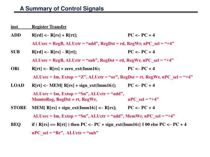 A Summary of Control Signals