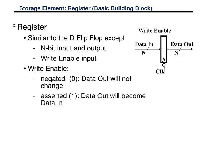 Storage Element: Register (Basic Building Block)