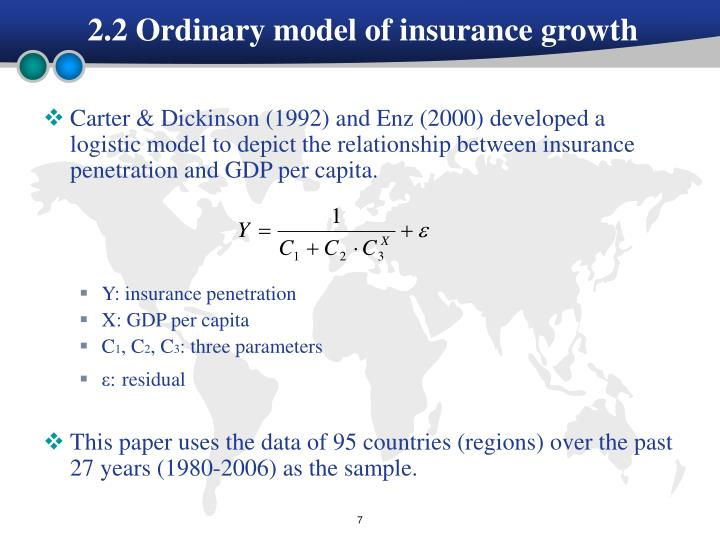 2.2 Ordinary model of insurance growth