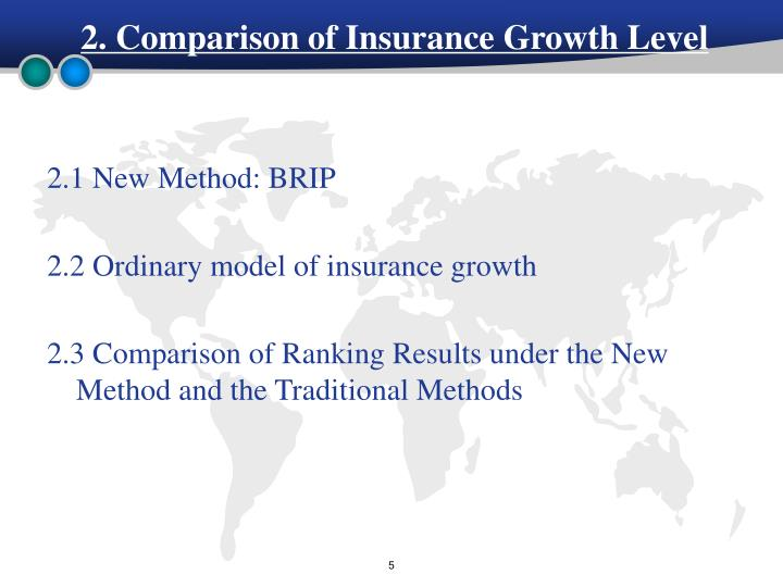 2. Comparison of Insurance Growth Level