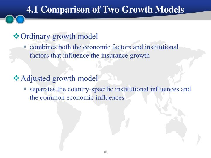 4.1 Comparison of Two Growth Models