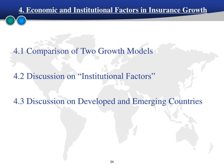 4. Economic and Institutional Factors in Insurance Growth
