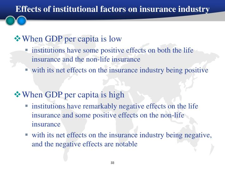 Effects of institutional factors on insurance industry