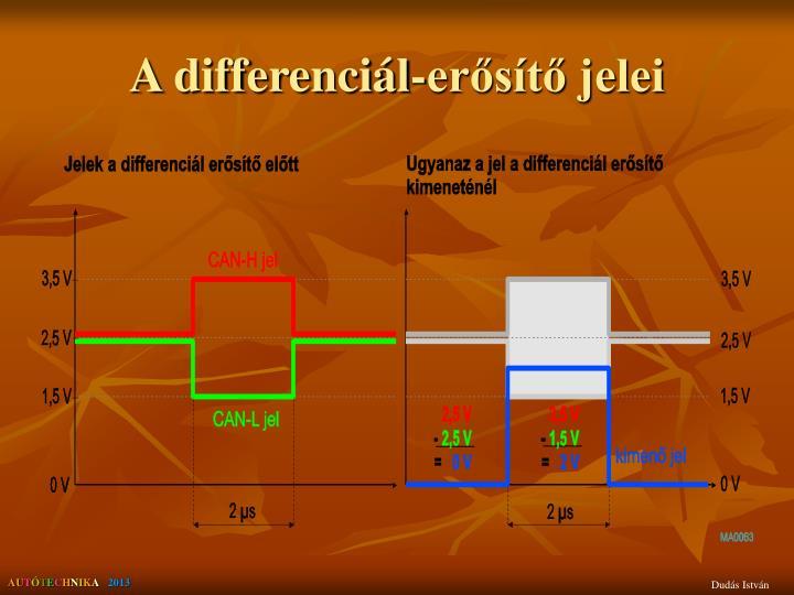 A differenciál-erősítő jelei