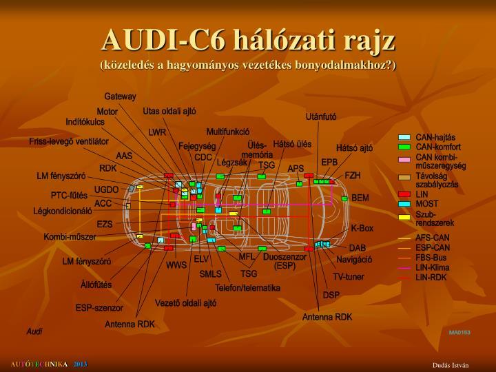 AUDI-C6 hálózati rajz