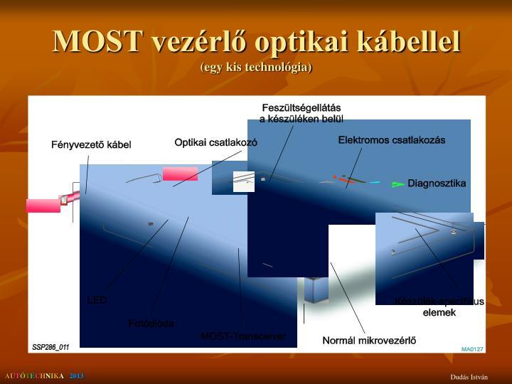 MOST vezérlő optikai kábellel
