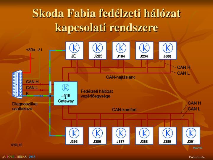Skoda Fabia fedélzeti hálózat kapcsolati rendszere